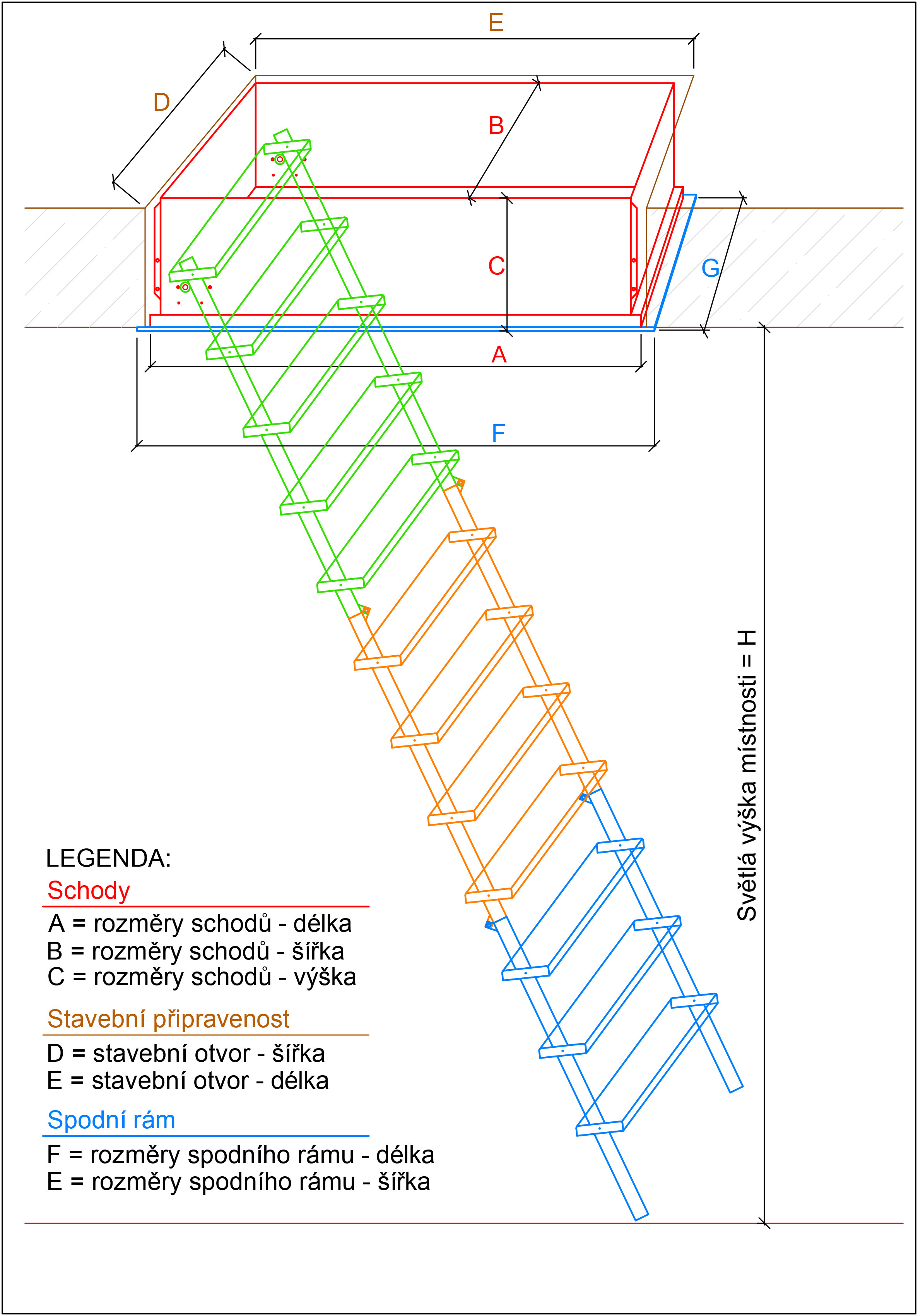 Rozpis rozměrů schodů